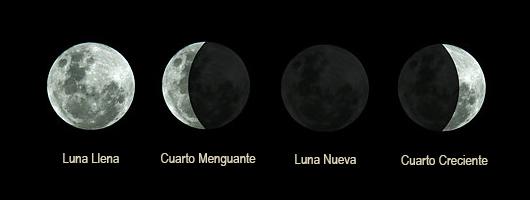 Esta luna solo es posible verla de madrugada, hacia el este, justo por encima de la aurora o el alba y antes de que salga el sol. Con respecto a su significado: representa un fin de ciclo, cuando se termina una etapa y, al mismo tiempo, inicia otra
